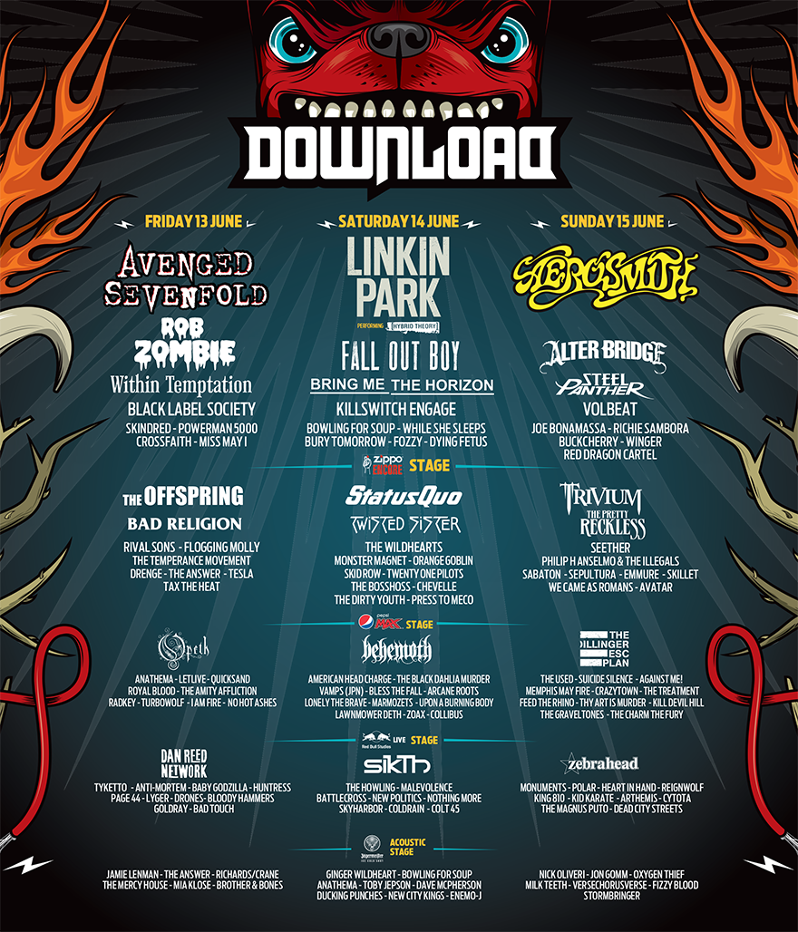 Download Festival 2014 Day Three